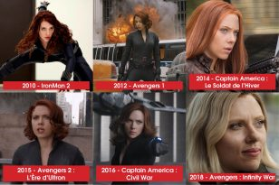 Marvel : black widow évolution